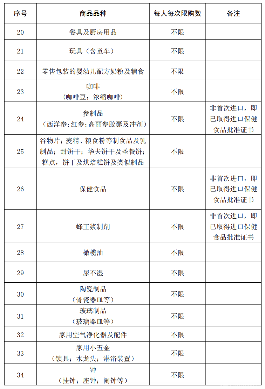 2020年7月1日开始实施的税收政策