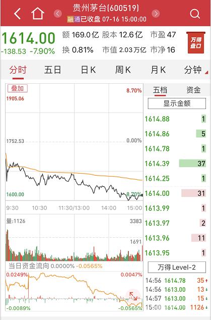 贵州茅台股价.png