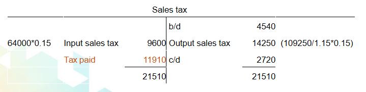 ACCA知识点详解:Sales tax的会计处理和计算