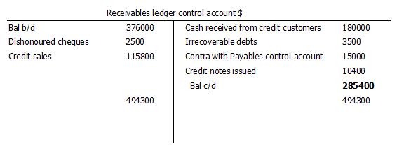 ACCA高频考点之T-account做法,详解T型账做账步骤