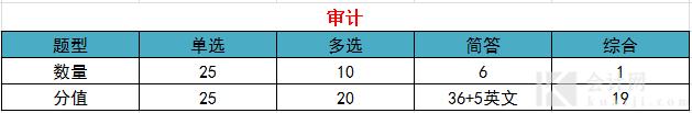 秒速赛车特码高赔率平台pa857.com