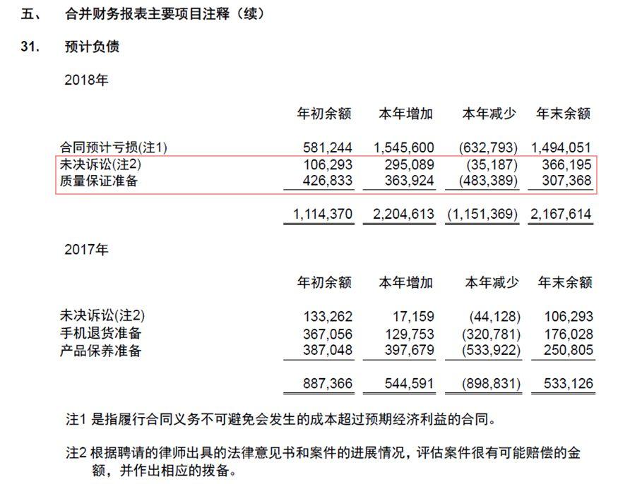 2021年ACCA高频考点讲解:预计负债