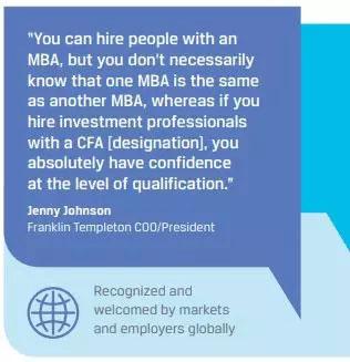 CFA与MBA考哪个好